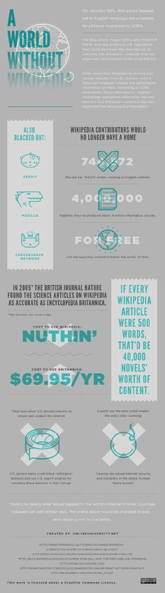 A World without Wikipedia #Infographic #infografia (pinned by @lovile)