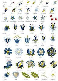 Znalezione obrazy dla zapytania kaszubskie wzory