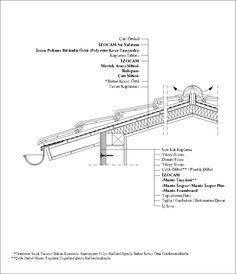 Çatı Arası Kullanılan Eğimli Çatı ve Dıştan Yalıtılmış Dış Duvar