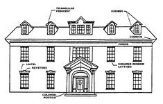GEORGIAN REVIVAL The American Georgian Colonial style was adapted in the west in Georgian Revival homes which often included high-peaked. Colonial Revival Architecture, English Architecture, Georgian Architecture, Architecture Images, Architecture Details, Georgian Interiors, Georgian Homes, Castle Pictures, Architect Logo