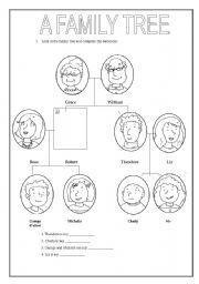 Cómo empezar mi árbol genealógico | Manual de Genealogía ...