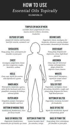 Make the most of your Essential Oils with this Head-to-Toe guide! ♡ purasentials.com ♡ essential oils with love: