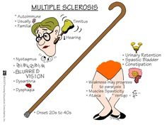 Multiple Sclerosis symptoms in a nutshell.
