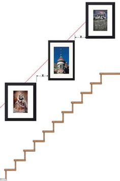 How To Hang Pictures On Stairs