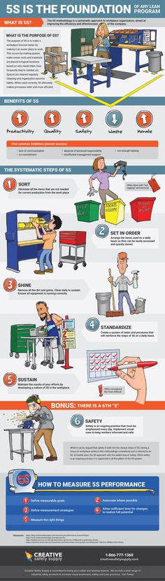 Infographic : – The Foundation of Lean Manufacturing Organization is paramount to a safe and efficient workplace, but getting started can feel Safety Slogans, Safety Posters, Kaizen, Lean Office, Six Sigma Tools, 6 Sigma, What Is 5, Learn Robotics, Operational Excellence
