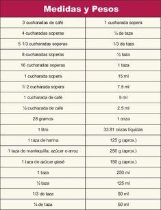 Medidas y pesos