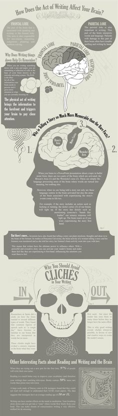 How Does Writing Affect Your Brain? [infographic] | 6-Traits Resources | Scoop.it