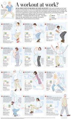12 Workouts at Work - The Post's infographics department tested 12 exercises for a week to see which ones real people could incorporate into a workday. These moves were recommended by experts whose jobs involve studying motion preventing obesity and gene Desk Workout, Workout At Work, Workout Humor, Obesity Workout, Fitness Tips, Fitness Motivation, Health Fitness, Fitness Workouts, Office Exercise