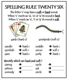 Part 2 Spelling Rules - Test how much you know about these rules. Print these, save them and practice! Improve spelling skills here. Order your High Frequency books here Improve spelling skills here. Phonics Rules, Spelling Rules, Spelling Activities, Spelling And Grammar, Grammar And Vocabulary, English Vocabulary, Spelling Dictionary, Spelling Lists, Grammar Rules