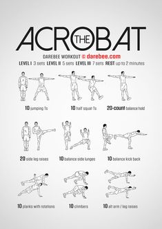 The Acrobat Workout