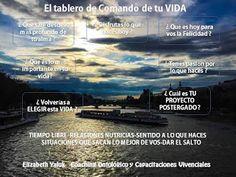 Coaching-Liderazgo y Marketing by Elizabeth Yaluk : ¿ COMO VENIS CON EL #TABLERO DE COMANDO DE TU #VID...