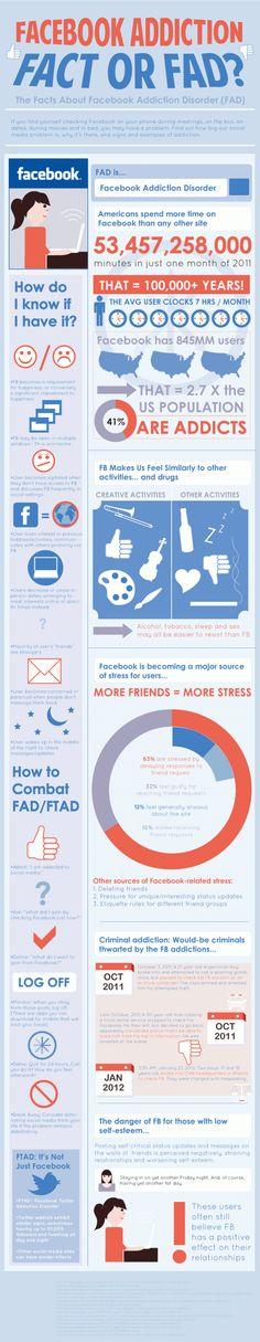"""Facebook-Addiction """"Fact or Fad?"""""""
