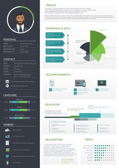 visual resume examples Fantastic Infographic Resume 4 1212 Best Images About Infographic . Infographic Resume Template, Resume Design Template, Cv Template, Resume Templates, Templates Free, Resume Tips, Resume Cv, Resume Ideas, Resume 2017