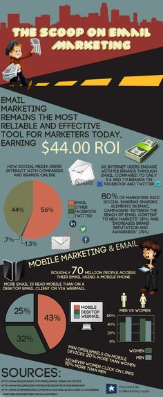 The Scoop on Email Marketing Infographic  www.socialmediamamma.com Grab your seat at my FREE  Webinar ... How to make Money with Pinterest... http://Gaynor2013.enterthemeeting.com/m/WU7KCXPD Can't make the date, don't worry just register and I'll send you the replay
