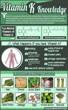 Herbs, health and happiness vitamin a foods, vitamin d, benefits of vitamin Sport Nutrition, Health And Nutrition, Health And Wellness, Health Zone, Vitamin A, Healthy Tips, Healthy Recipes, Healthy Protein, Salud Natural