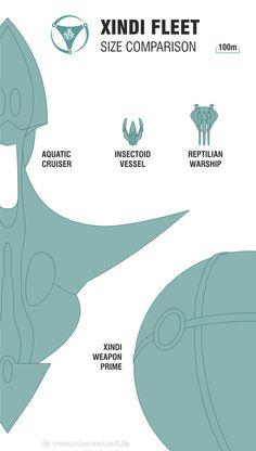 Star Trek Attack Wing Xindi Fleet Size Comparison - Aquarian, Inscetoids, Reptilian