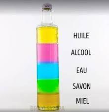 """Résultat de recherche d'images pour """"bouteille sensorielle huile"""""""