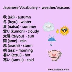 The adoption in around the century CE of kanji by the Japanese from Chinese emissaries was a blessing for the Japanese language since it was the first time the language appeared in written form. Portuguese Lessons, Learn Portuguese, Learn Japanese Beginner, Japanese Language Learning, Learning Japanese, School Age Crafts, Esl Lesson Plans, Esl Lessons, Weather Seasons