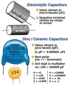 Electrical and Electronics Engineering: Disc and Electrolytic Capacitor - Ham Radio & Electronics Electrical and Electronics Engineering: Disc and Electrolytic Capacitor - Electronics Projects, Electronic Circuit Projects, Electronics Components, Electronic Engineering, Electrical Engineering, Electronics Gadgets, Chemical Engineering, Civil Engineering, Simple Electronics