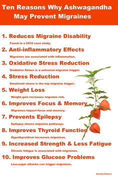 Ten Reasons Why Ashwagandha May Prevent Migraines. Full article with links to research.