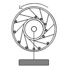 Mechanisches Perpetuum Mobile