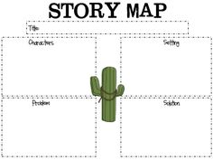 Texas Story Map. Perfect for the books by Eric Kimmel