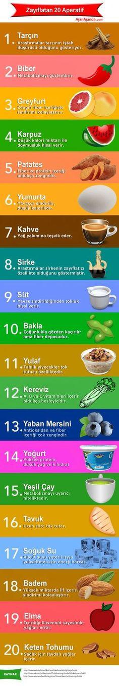 Zayıflatan 20 aperatif yiyecek
