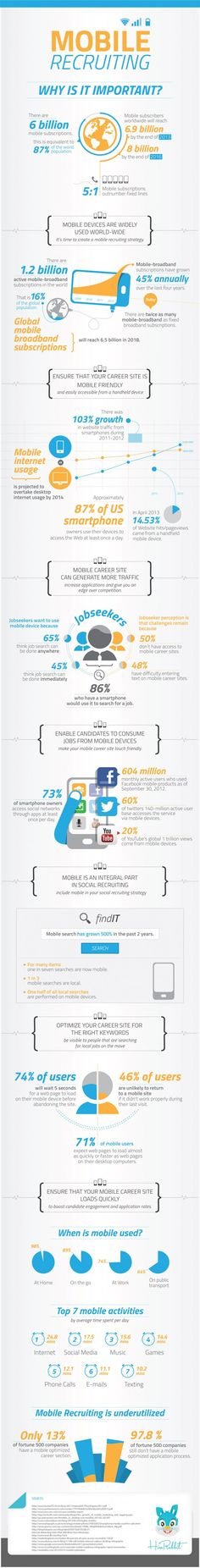 precision nutrition pregnancy nutrition 2 What to eat during pregnancy [Infograp. - precision nutrition pregnancy nutrition 2 What to eat during pregnancy [Infographic]: How food affe - Marketing Digital, Content Marketing, Internet Marketing, Online Marketing, Mobile Marketing, Facebook Marketing, Affiliate Marketing, Online Advertising, Le Social