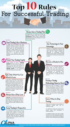 Top 10 Rules For Successful Trading - Infographic If you want to be successful, you have to learn these 10 tips about trading for good. You will find here about trading plan, how to protect your capital, how to develop a trading methodology, etc. For more visits: http://alphatrends.net/ #ForexTradingBasics