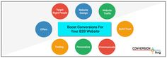 Boost conversions for B2B websites
