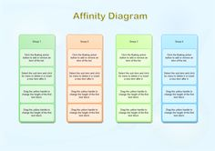 Cause and effect diagram templates affinity diagram template affinity diagram maxwellsz