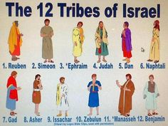 The bible 306385580898021868 - Bible Fun For Kids: The 12 Sons of Jacob vs. The 12 Tribes of Israel Source by oumfeute Bible Study Notebook, Scripture Study, Encouragement Scripture, Bible Teachings, Bible Scriptures, Jacob Biblia, Sons Of Jacob, 12 Tribes Of Israel, Religion Catolica