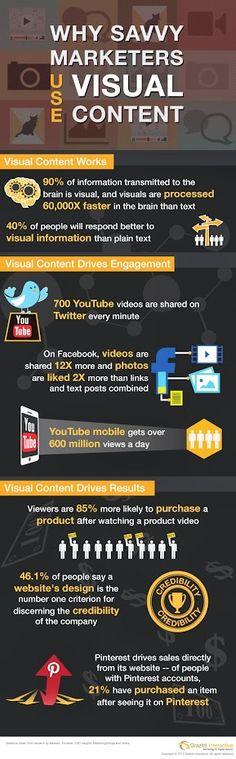 Social Media Marketing - Google+