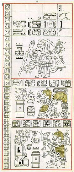 Gates drawing of Dresden Codex Page 25