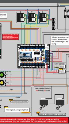 See the schematic for the new CNC Conntroller Cnc Steuerung, Cnc Router Plans, Arduino Cnc, Cnc Projects, Arduino Projects, Xy Plotter, Cnc Spindle, Cnc Programming, Cnc Maschine