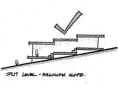 Designing for - and building on - a steep block.