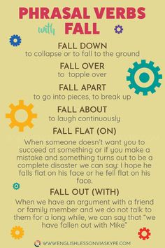 English Phrasal Verbs with FALL. Effortless English learning for you. Easy way to improve English speaking and writing skills. English Grammar Rules, English Writing Skills, English Vocabulary Words, English Phrases, English Idioms, English Language Learning, English Lessons, Teaching English, Spanish Grammar
