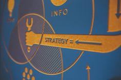 #marketing #strategy, piano di marketing