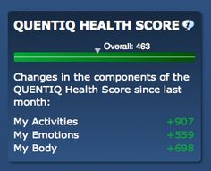 QUENTIQ is now introducing a greatly simplified way of explaining the QUENTIQ Health Score® and its three components: My Activities, My Emotions and My Body