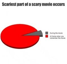 27 Horror Memes That Are Scary AF memes horror movies Scary Meme, Crazy Funny Memes, Wtf Funny, Funny Relatable Memes, Funny Jokes, Halloween Jokes, Halloween Horror, Scary Movies, Horror Movies