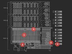 The layout of the new data center: 1. 29,000 Square feet phase one build 2. (23) 30 ton CRAC Units, 690 tons of cooling 3. (4) 1.5 MW Caterpillar generators 4. 24X7X365 Operations support center 5. Dual power feeds (Image: Expedient)