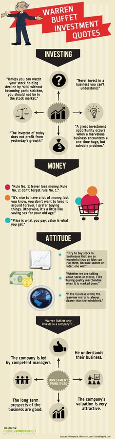 Warren Buffet investment quotes #infographic