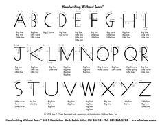 Handwriting Without Tears Verbal Cues.  Helpful!
