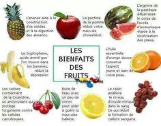 Les bienfaits des fruits : ananas - pomme - pastèque - banane - orange - cerise - citron - raisin