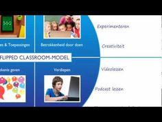 Flipping the classroom - Catherine Spurritt YouTube video