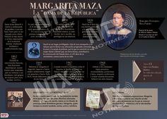 En la #InfografíaNTX conoce parte de la vida de Margarita Maza, a quien recordamos en el 123 aniversario de su natalicio. Event Ticket, Movie Posters, Movies, Fun Facts, Parts Of The Mass, History, Life, Films, Film