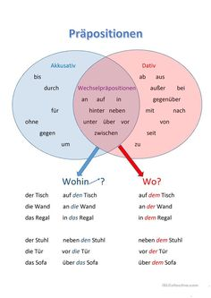 Want to learn German, but don't know where to start? Here's a list of the top 25 German verbs and their English equivalents. Study German, German English, Learn German, Learn French, German Grammar, German Words, German Language Learning, Language Study, Dual Language