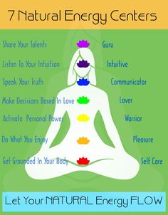 7 Natural Energy Centers. Let your natural energy flow