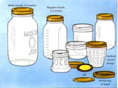 Ideas for Making Gifts in a Jar By Chin chin