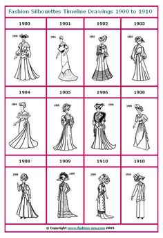(1900-1910) As saias no início da era eduardiana tinham um formato de sino de trumpete, se alargando sobre os quadris e se estendendo na bainha. No fim deste período, porém, as saias eram mais retas, e as cinturas elevadas criaram uma nova silhueta.